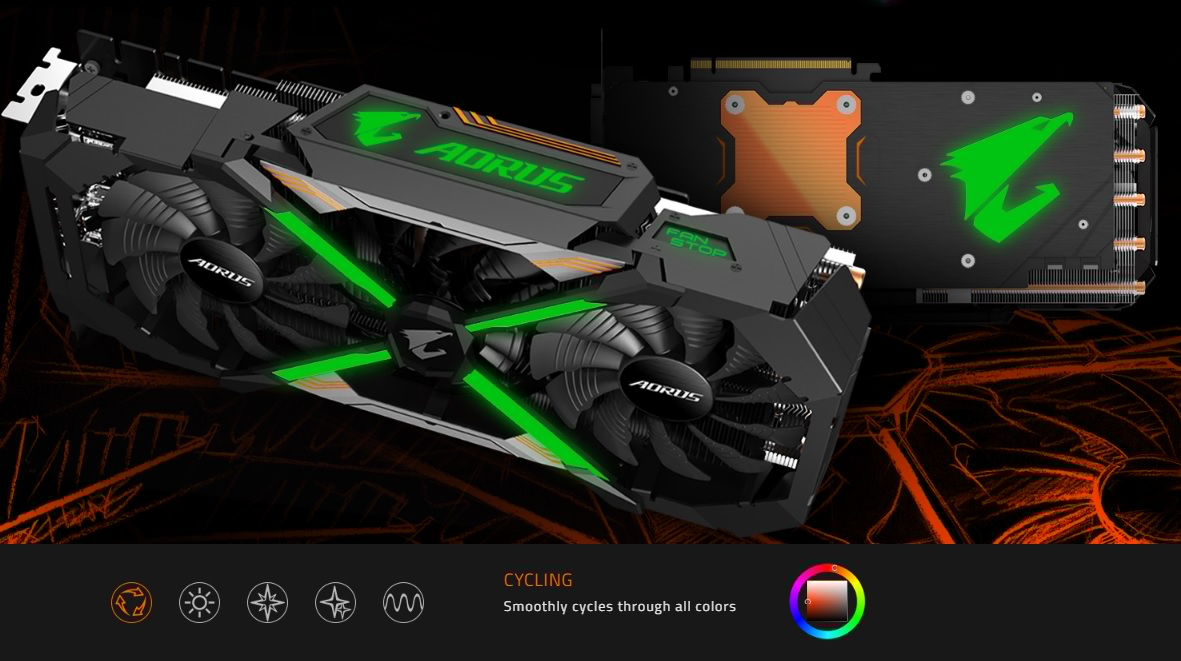AORUS GeForce GTX 1080 Xtreme Edition 8G Review - PC TeK REVIEWS