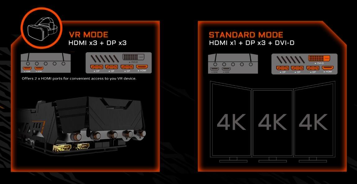 AORUS GeForce GTX 1080 Xtreme Edition 8G Review - PC TeK REVIEWS