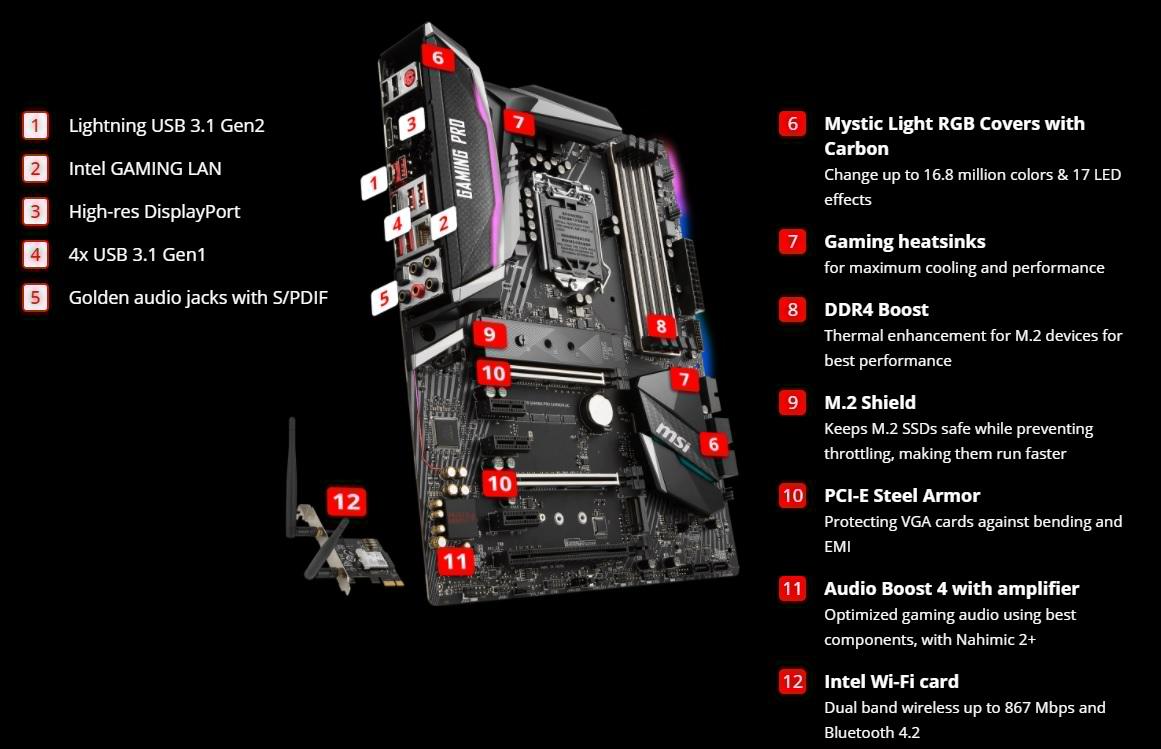 MSI Z370 Gaming Pro Carbon AC Review - PC TeK REVIEWS
