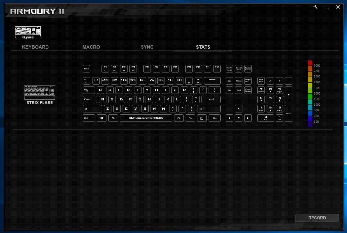 ROG STRIX FLARE Mechanical Gaming Keyboard Review - PC TeK