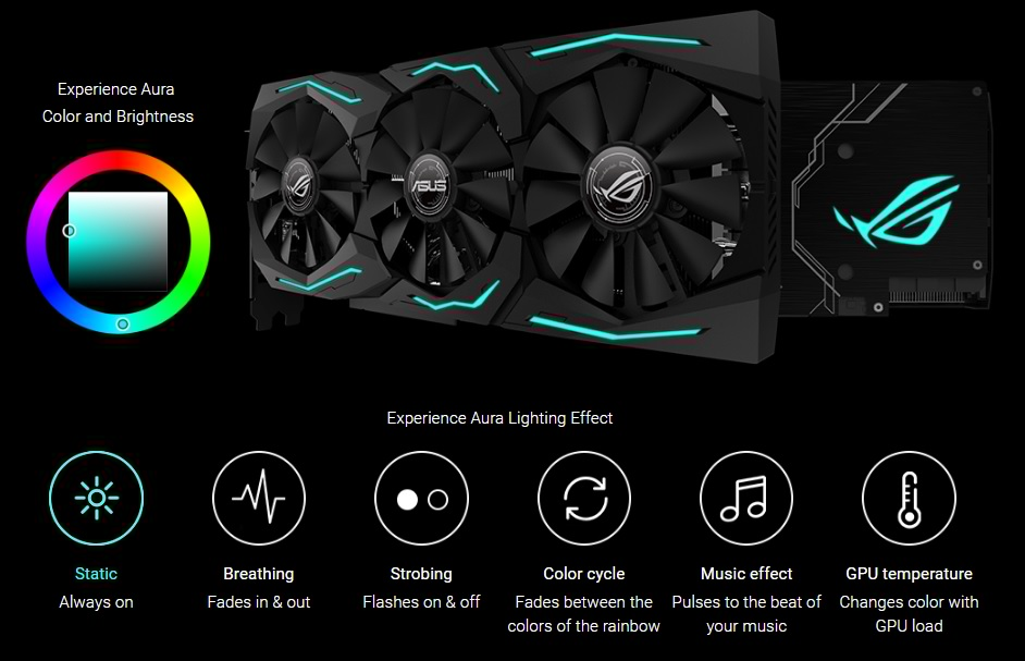 ASUS ROG STRIX RTX 2070 OC Gaming Review - PC TeK REVIEWS